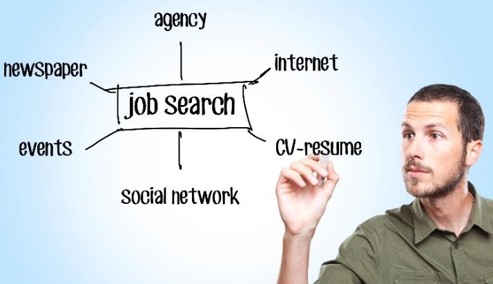 Madrid jobs