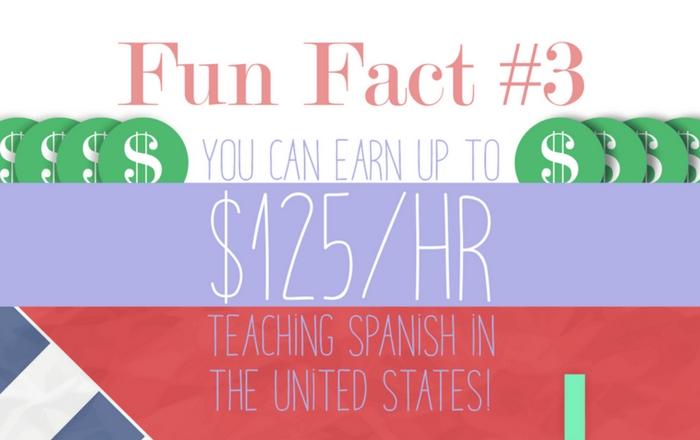 Fun fact three