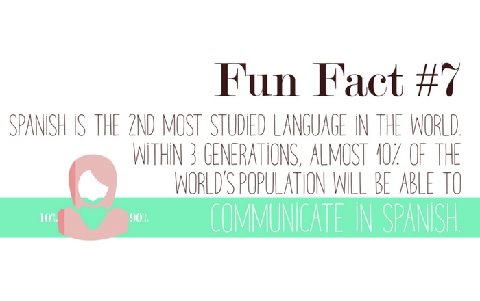 Fun fact seven