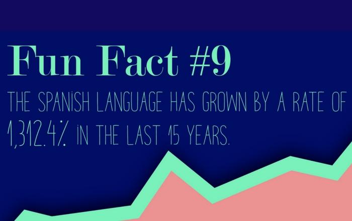 Fun fact nine