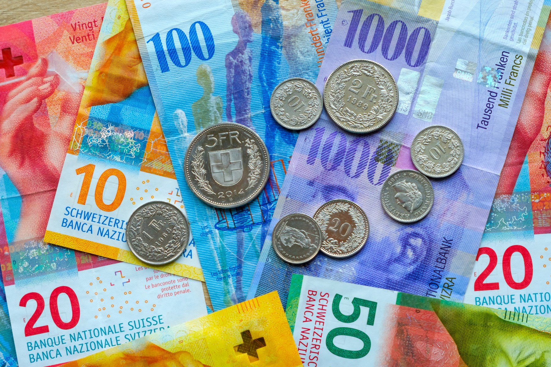 Swiss franc notes and coins