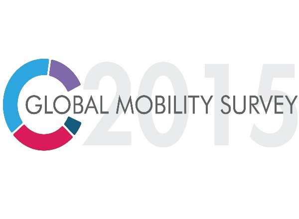 Why are HR and global mobility functions in international organisations feeling squeezed?