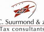 Dutch tax return 2014: Refund opportunities